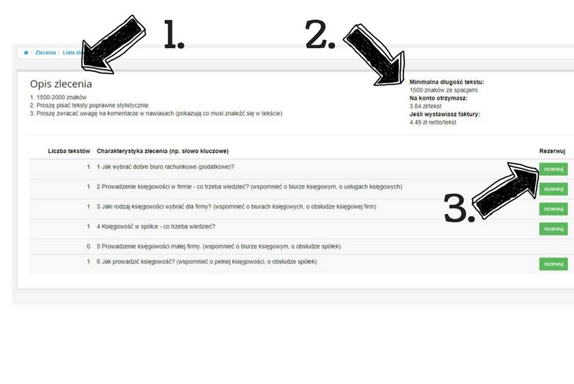 opis realizacji zlecenia na goodcontent w trzech krokach