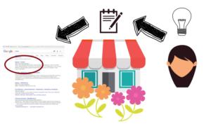 Obraz przedstawiający, jak możesz rozwinąć własny biznes, gdy zostaniesz copywriterem.