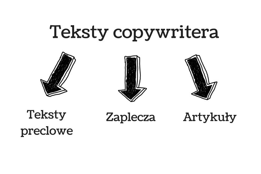 copywriter i trzy podstawowe typy tekstów