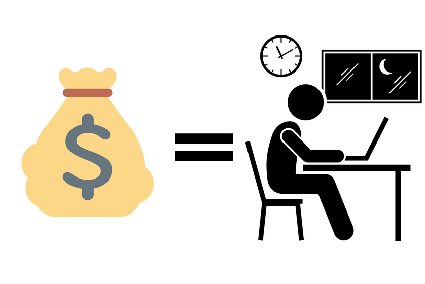 wykres przedstawiający że na sukces składa się czas oraz praca