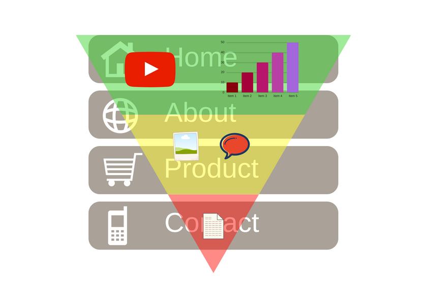 zasada odwróconej piramidy a oprawa graficzna wykres