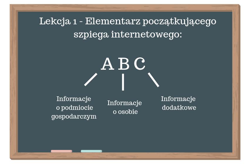praca przez internet - bezpieczeństwo - wykres pokazujący jakie informacje warto pozyskać