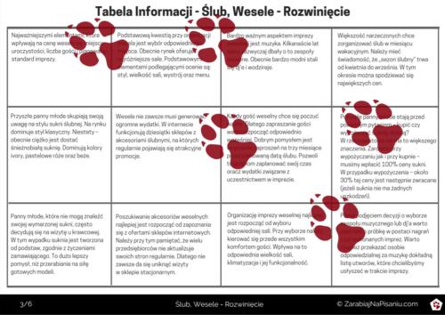 Obraz przedstawiający stronę z tablicy informacji - ślub i wesele.