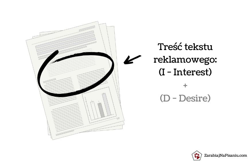 Wykres przedstawiający, jak napisać treść tekstu reklamy.
